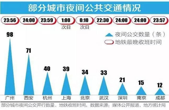 guangzhoupublictransportationstats.jpg
