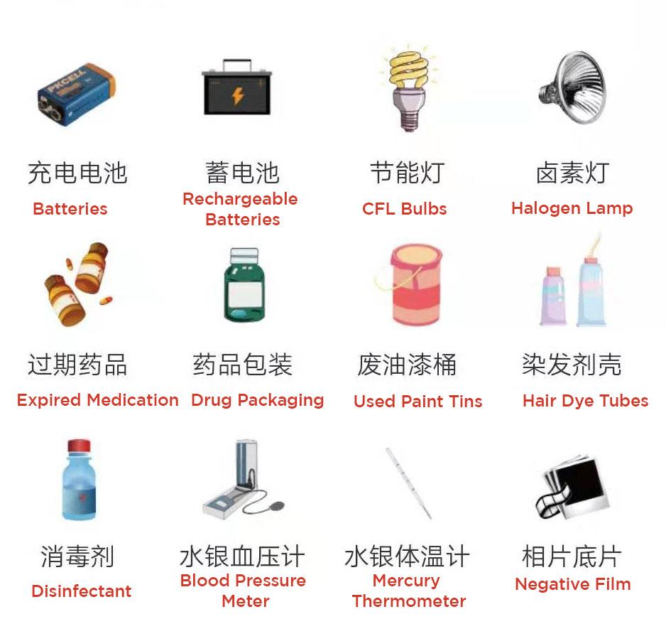 Hazardous waste items in China