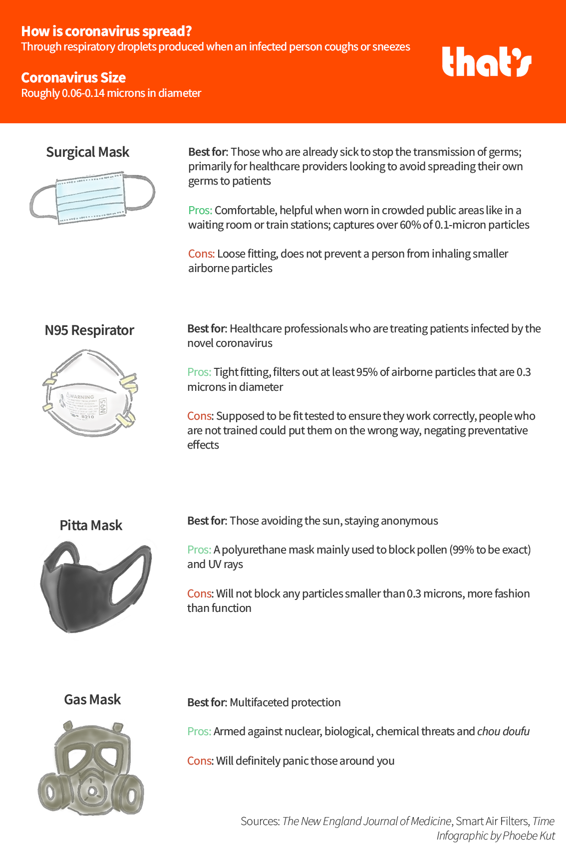 mask-info-2.png