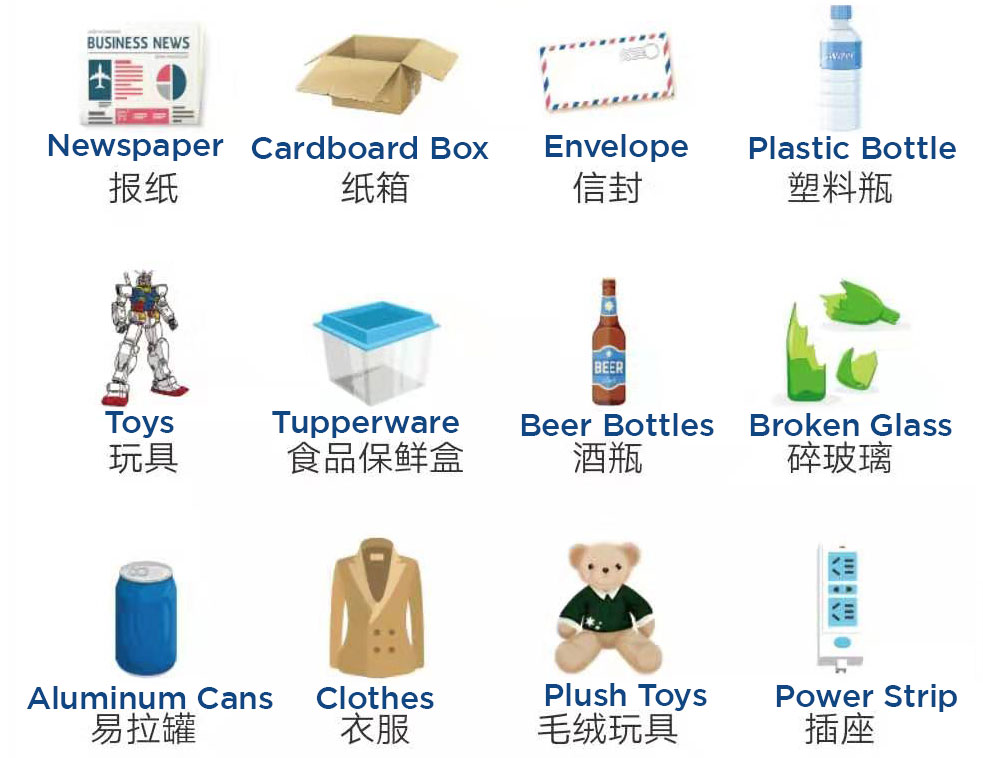 Recyclable items in China