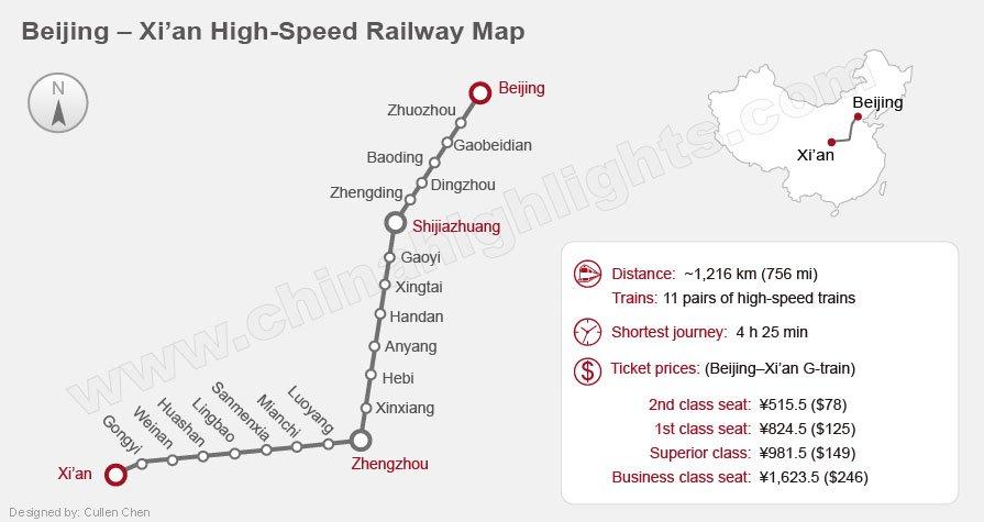 beijing-xi'an bullet trian route map