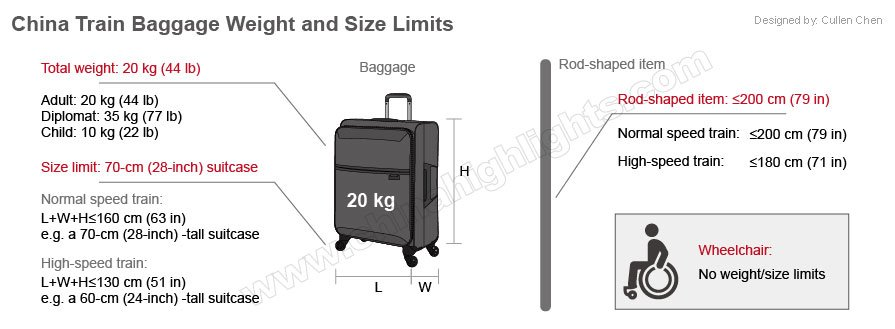 carry on baggage allowance