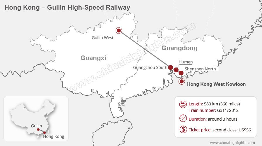 Hong Kong-Guilin high speed rail, China bullet train