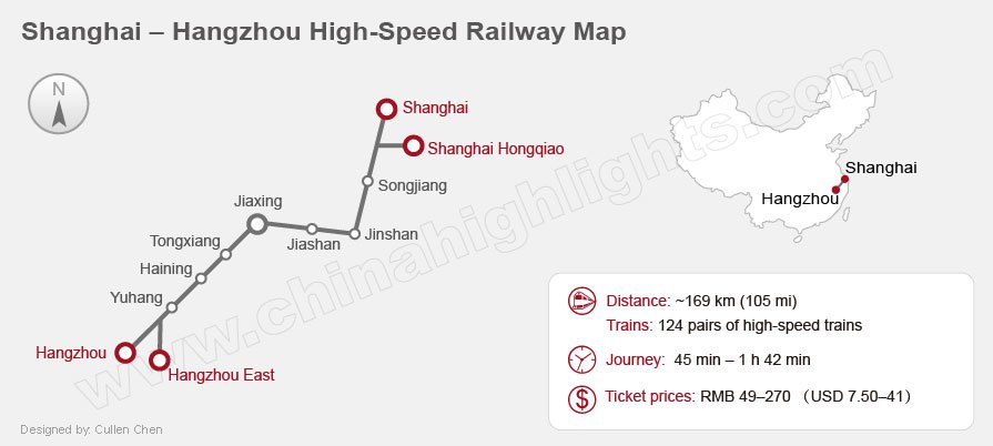 shanghai-hangzhou bullet train route map
