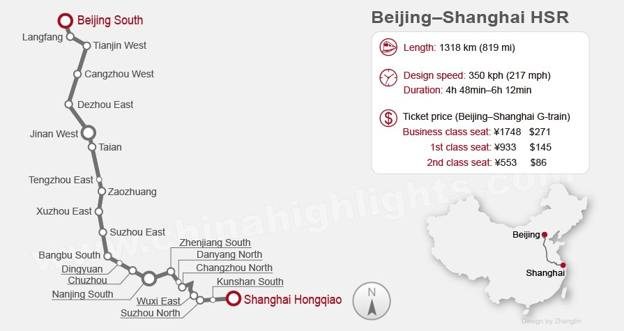 beijing shanghai high speed rail, China bullet train