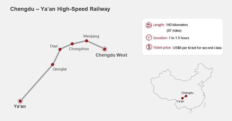 chengdu - ya'an high speed rail map, China bullet train